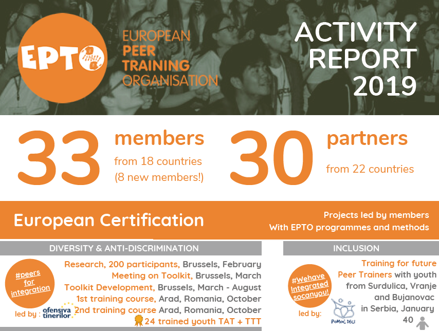 epto-activity report cover image.png